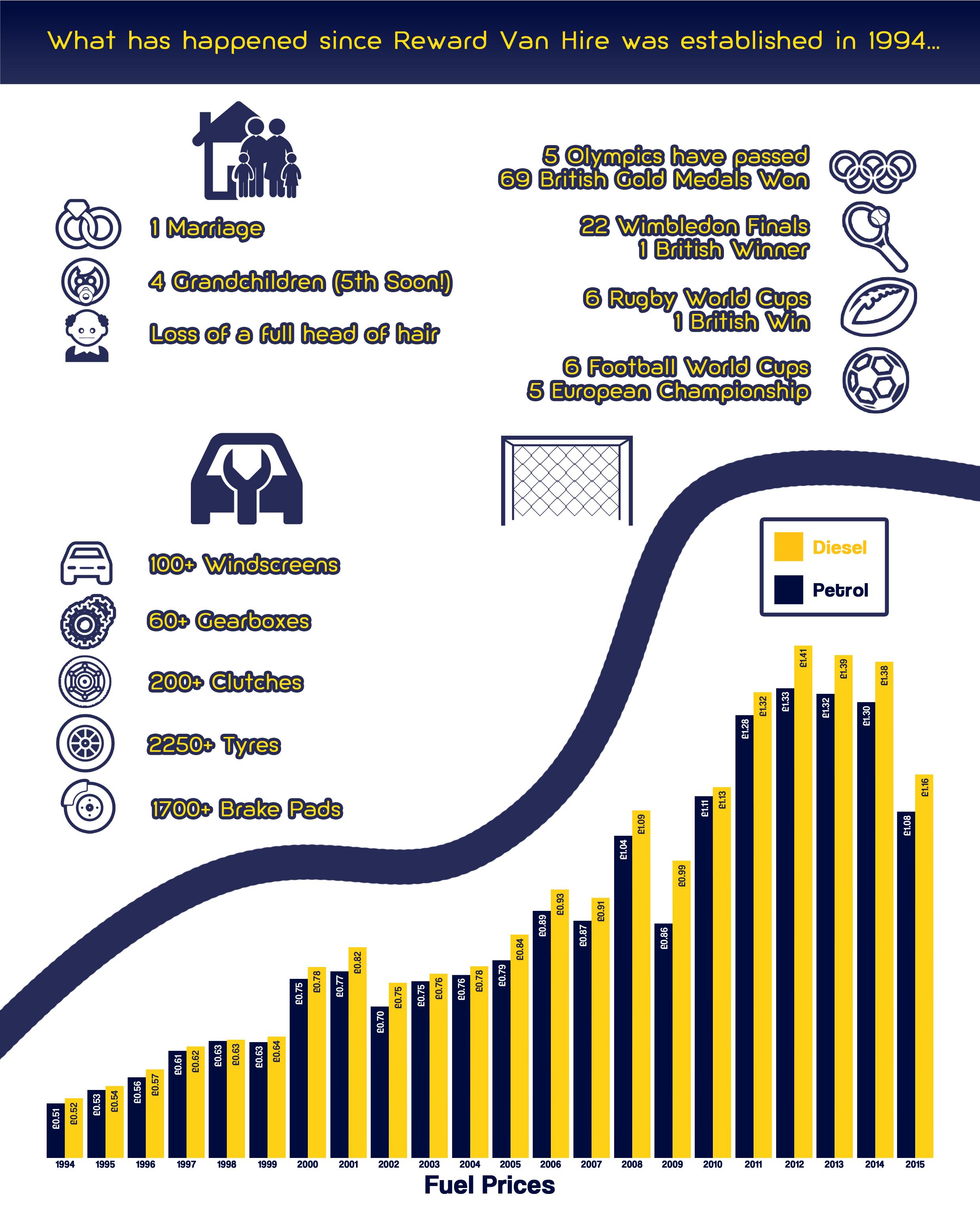 infographics-v2