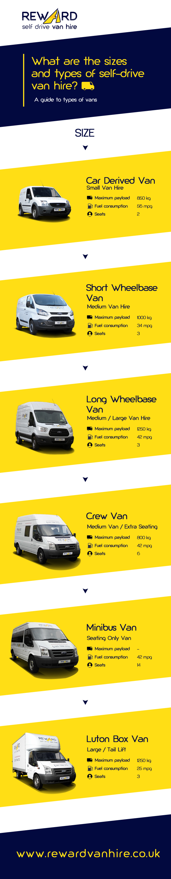 sizes and types of van hire vehicles